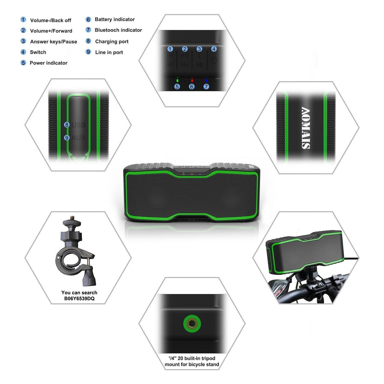 Aomais Sport II speaker review