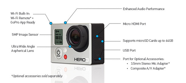 gopro hero 3 design